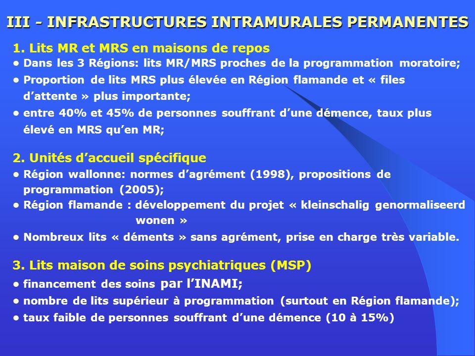 III - INFRASTRUCTURES INTRAMURALES PERMANENTES