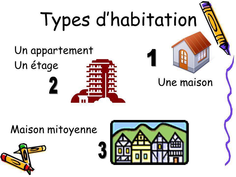 Types d'habitation 1 2 3 Un appartement Un étage Une maison