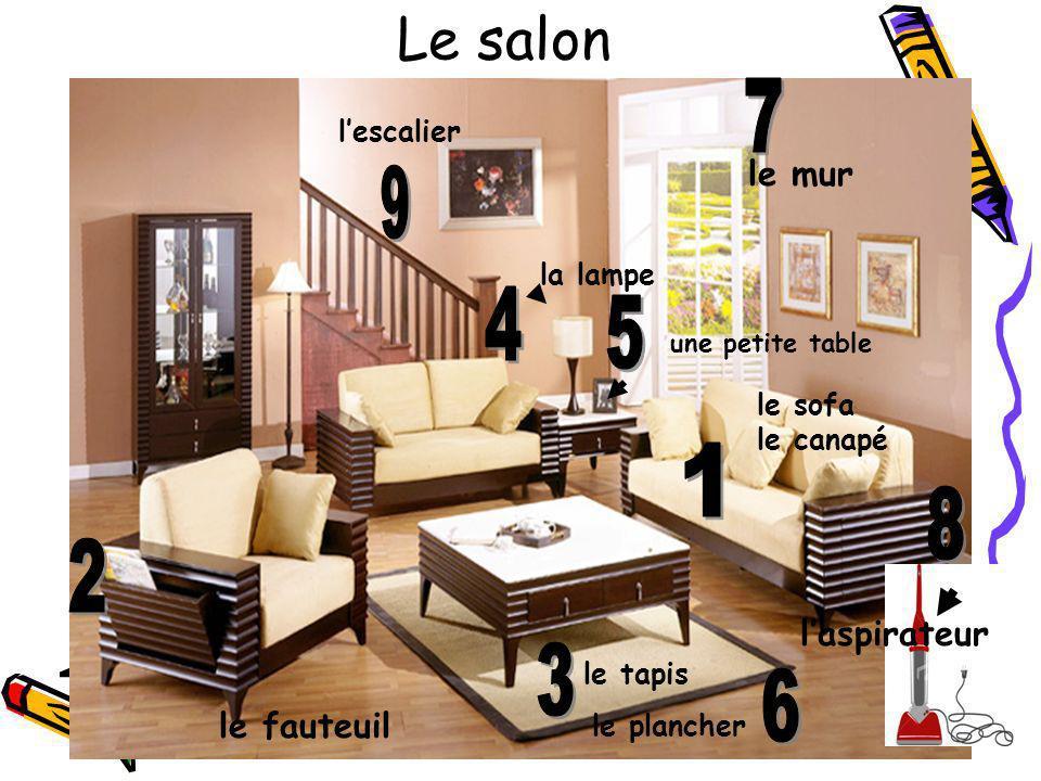 Le salon 7 9 4 5 1 8 2 3 6 le mur l'aspirateur le fauteuil l'escalier