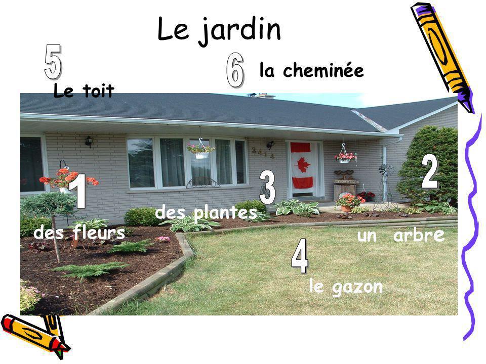 Le jardin 5 6 2 3 1 4 la cheminée Le toit des plantes des fleurs