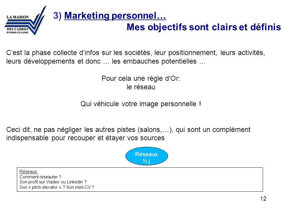 3) Marketing personnel… Mes objectifs sont clairs et définis