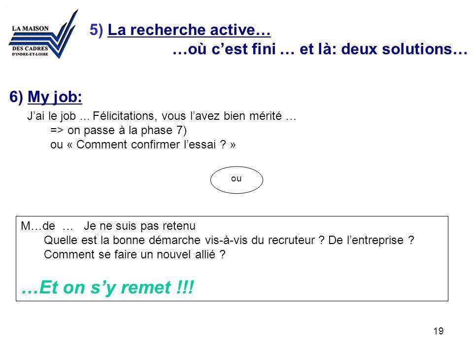…Et on s'y remet !!! 5) La recherche active…