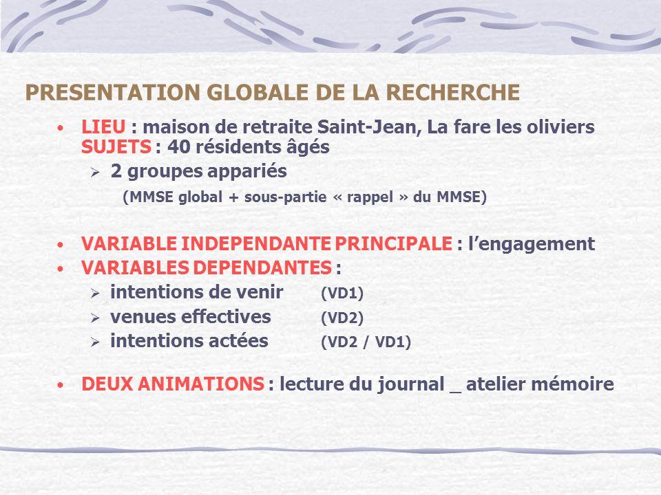 PRESENTATION GLOBALE DE LA RECHERCHE