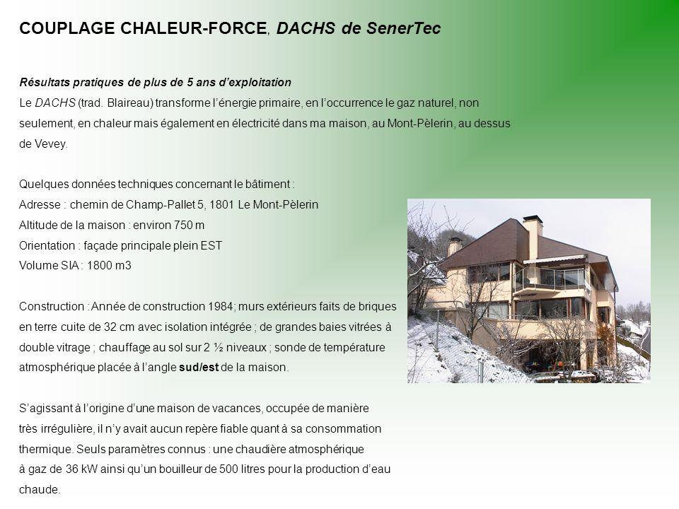 COUPLAGE CHALEUR-FORCE, DACHS de SenerTec