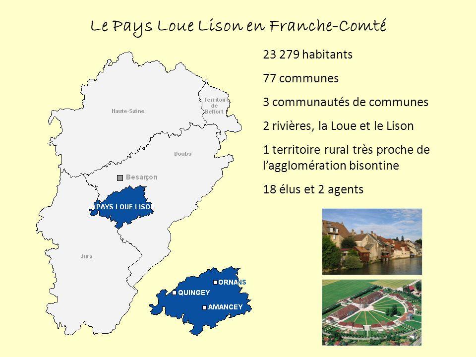 Le Pays Loue Lison en Franche-Comté