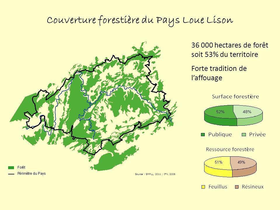 Couverture forestière du Pays Loue Lison
