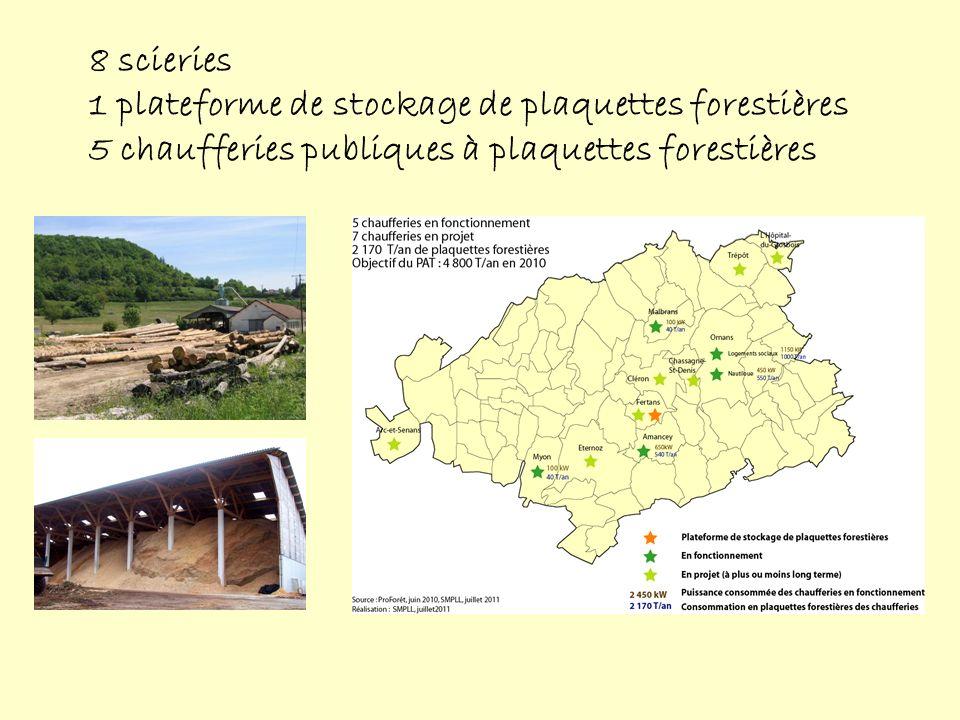 8 scieries 1 plateforme de stockage de plaquettes forestières.