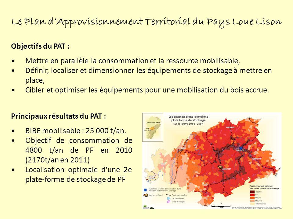 Le Plan d'Approvisionnement Territorial du Pays Loue Lison