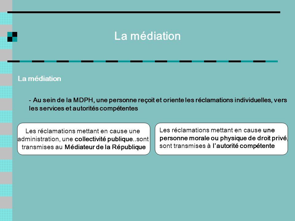 La médiation La médiation