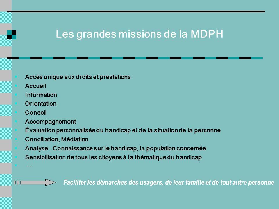 Les grandes missions de la MDPH