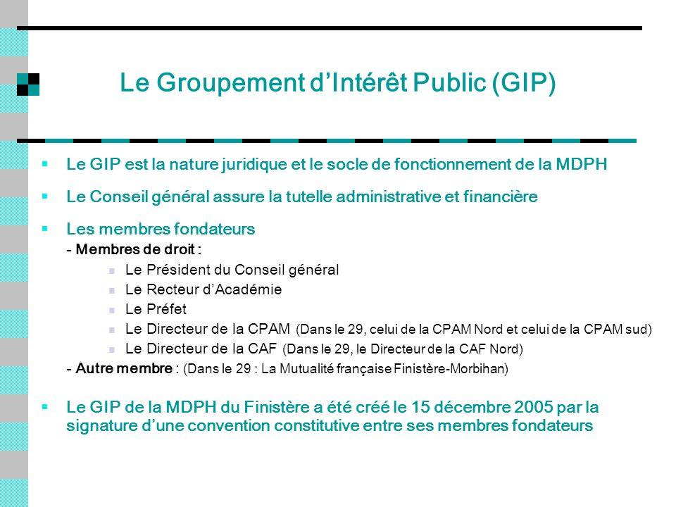 Le Groupement d'Intérêt Public (GIP)