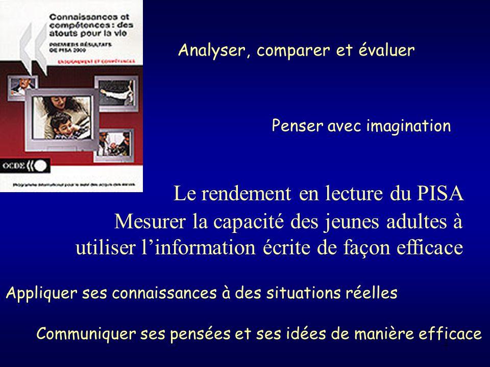 Analyser, comparer et évaluer