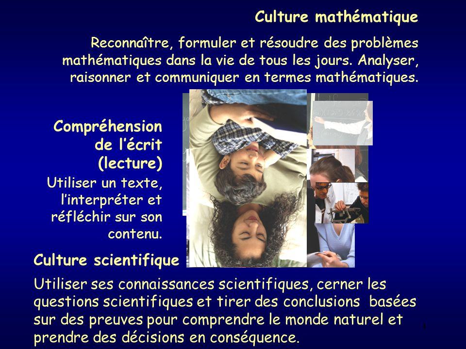 Culture mathématique Compréhension de l'écrit (lecture)