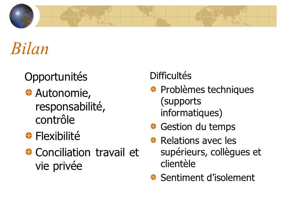 Bilan Opportunités Autonomie, responsabilité, contrôle Flexibilité