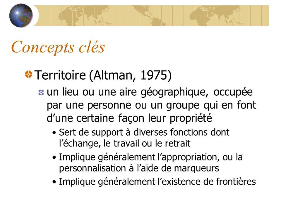 Concepts clés Territoire (Altman, 1975)