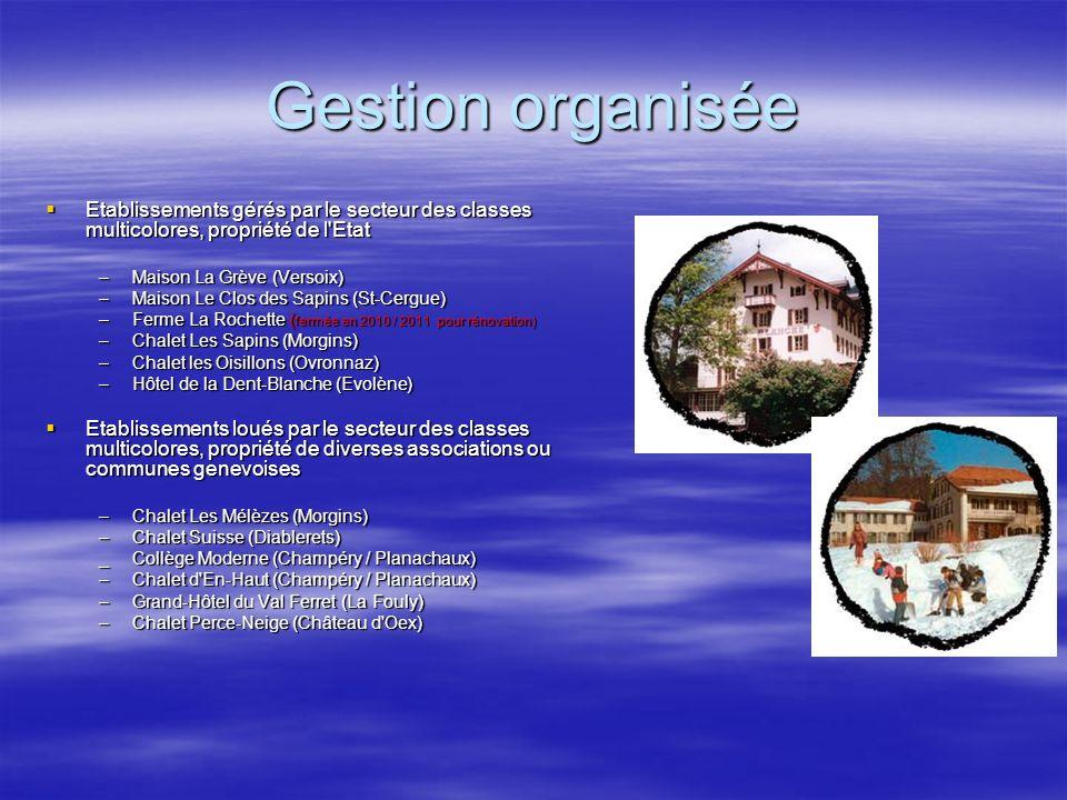 Gestion organisée Etablissements gérés par le secteur des classes multicolores, propriété de l Etat.