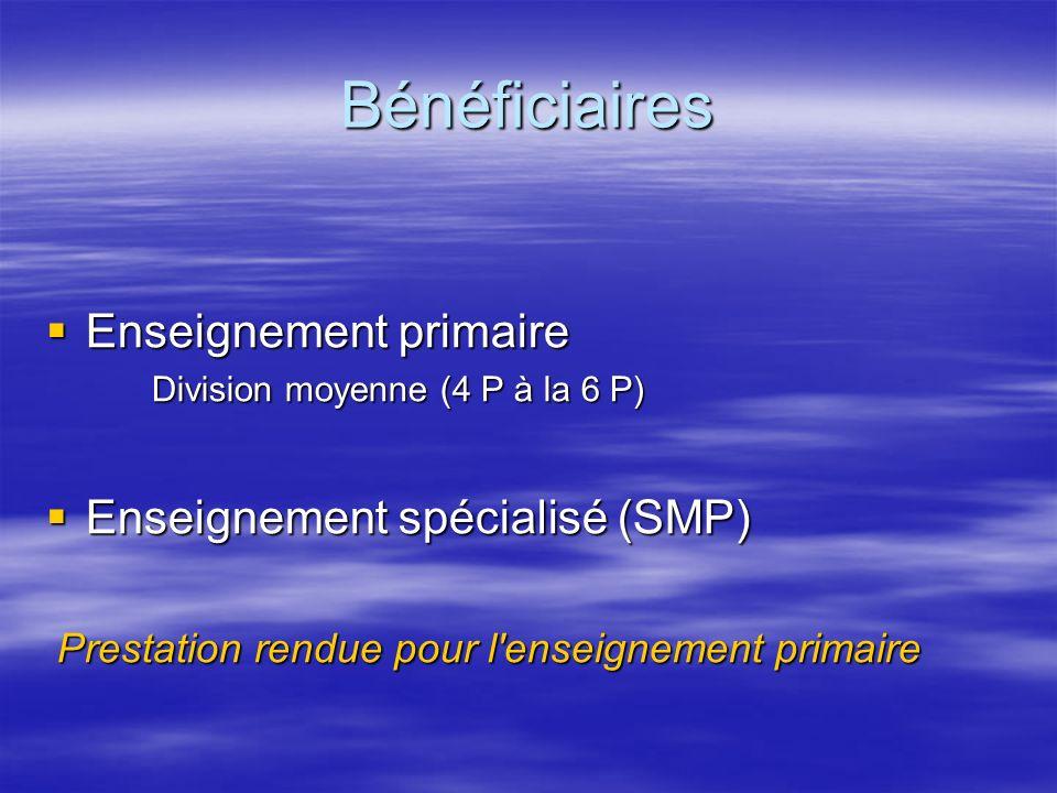 Bénéficiaires Enseignement primaire Enseignement spécialisé (SMP)