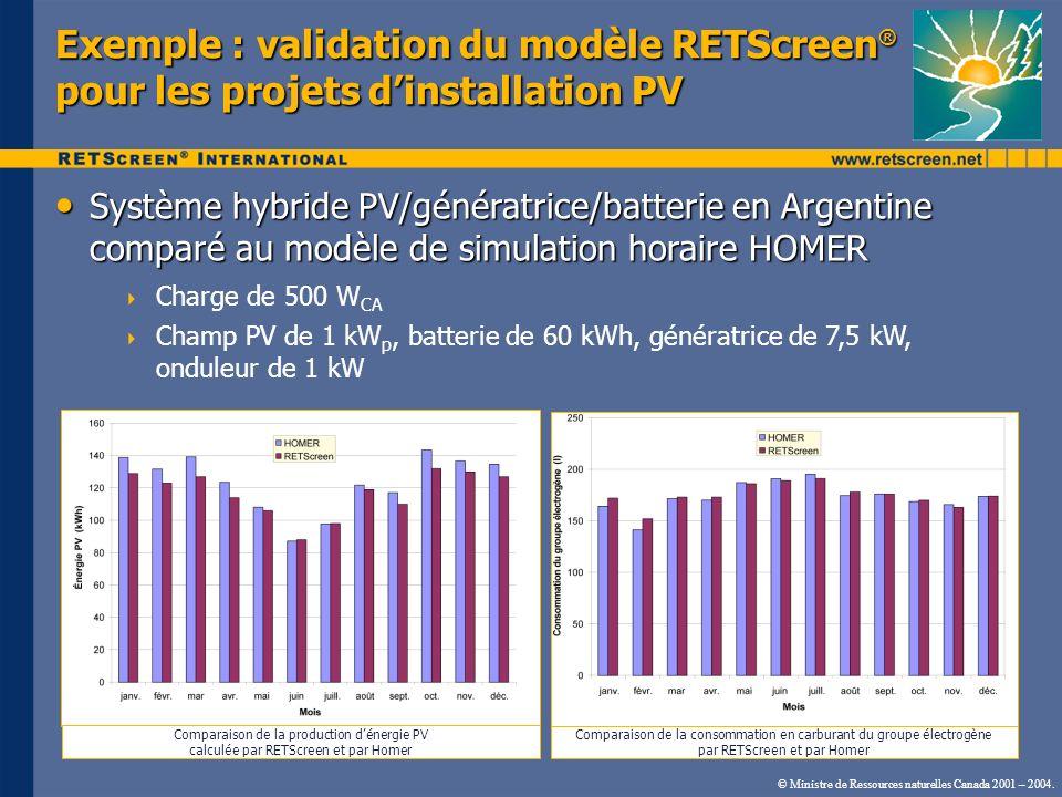 Exemple : validation du modèle RETScreen® pour les projets d'installation PV