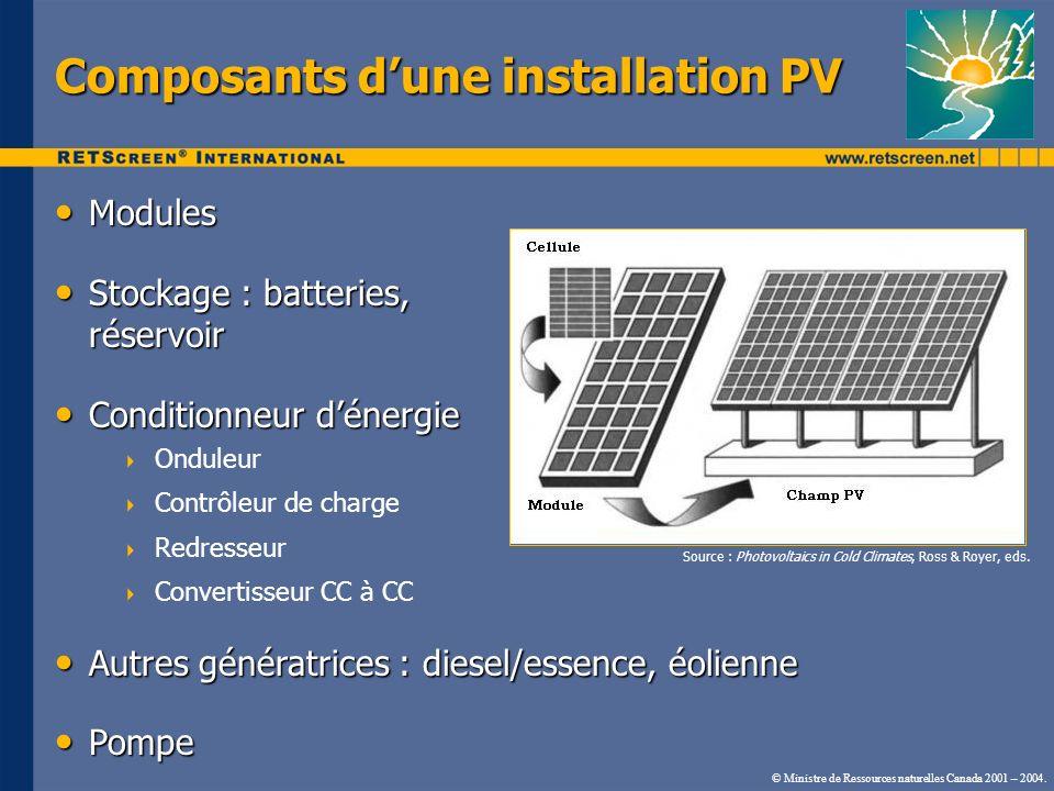 Composants d'une installation PV