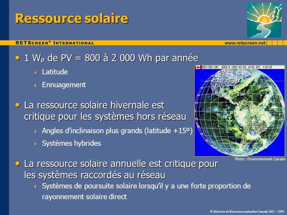 Ressource solaire 1 Wp de PV = 800 à 2 000 Wh par année