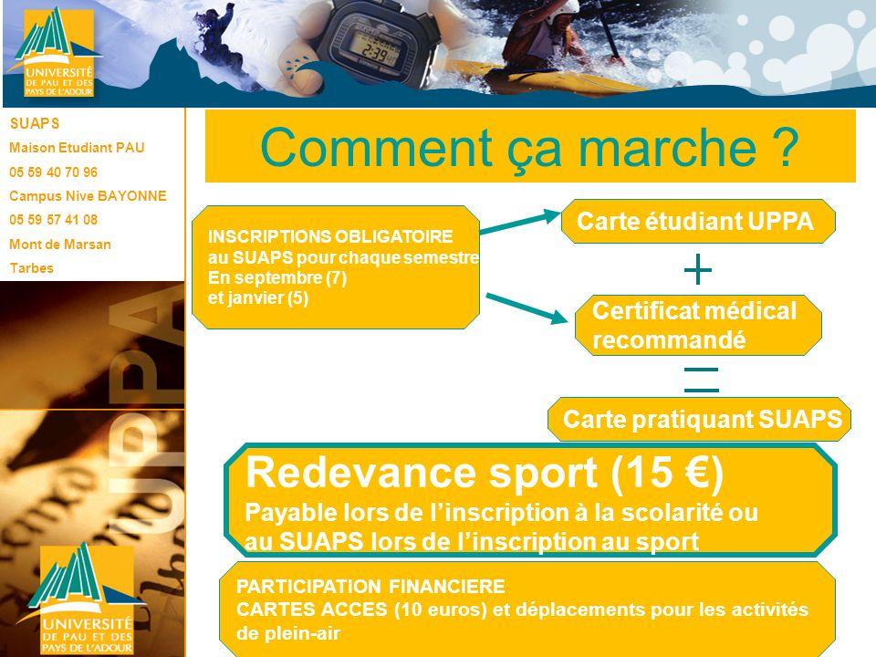 Comment ça marche Redevance sport (15 €) Le SUAPS