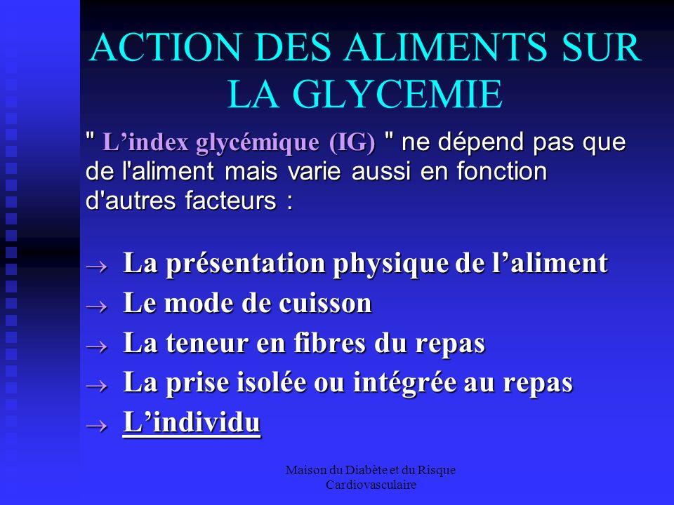 ACTION DES ALIMENTS SUR LA GLYCEMIE