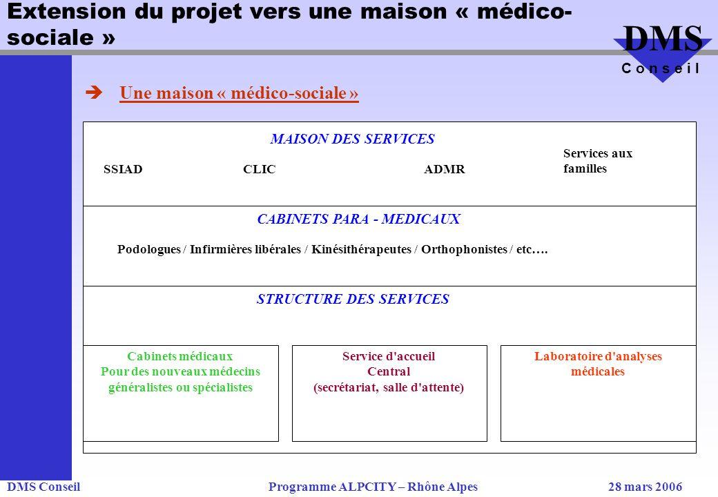 Extension du projet vers une maison « médico-sociale »