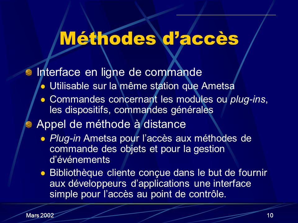 Méthodes d'accès Interface en ligne de commande