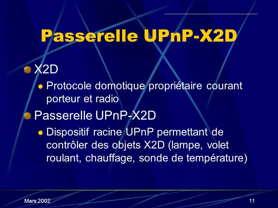 Passerelle UPnP-X2D X2D Passerelle UPnP-X2D