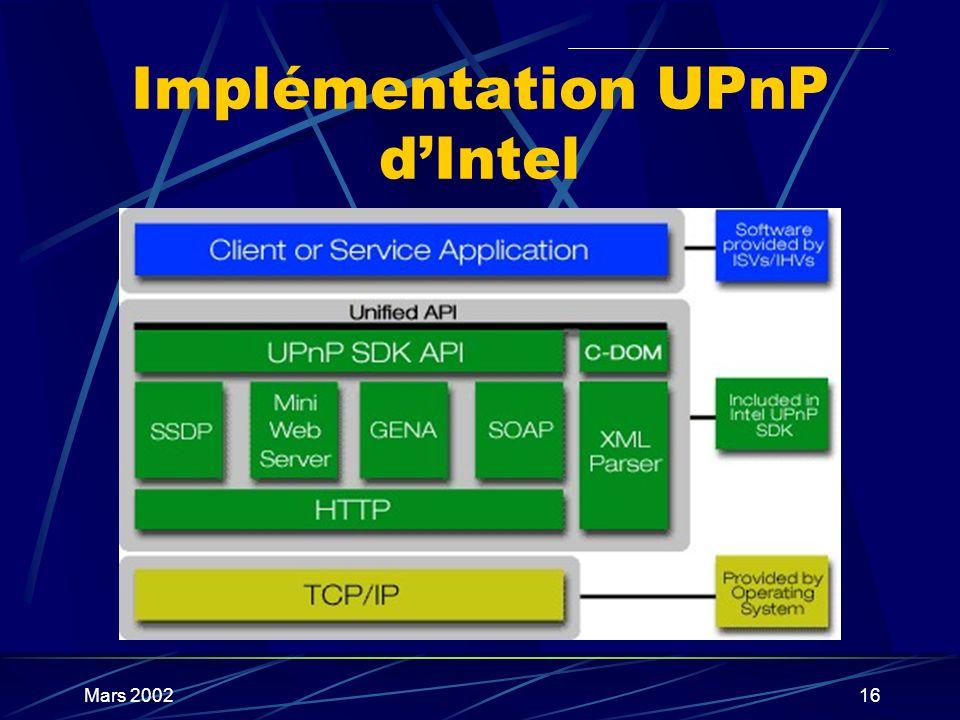 Implémentation UPnP d'Intel