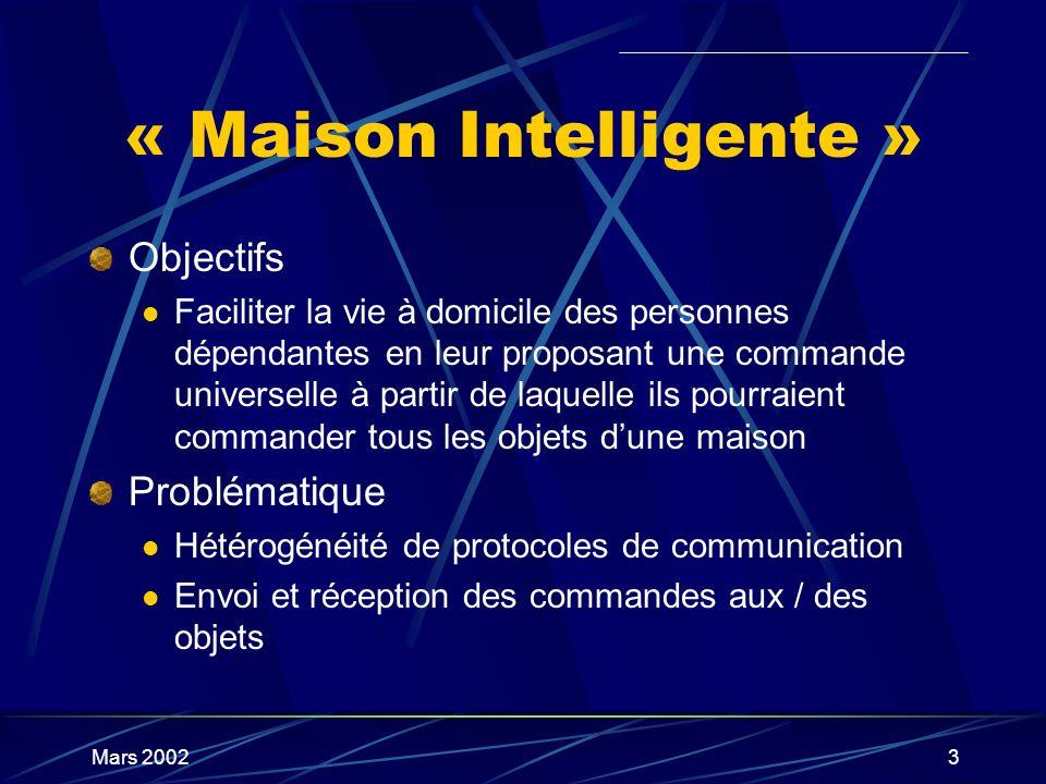 « Maison Intelligente »