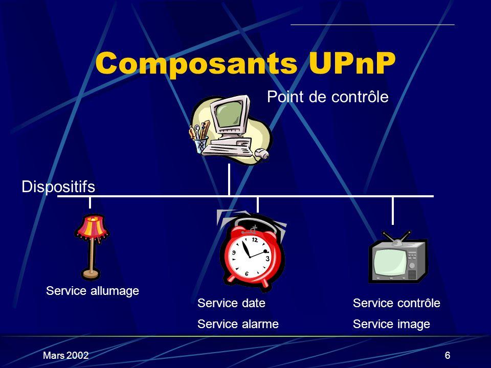 Composants UPnP Point de contrôle Dispositifs Service allumage