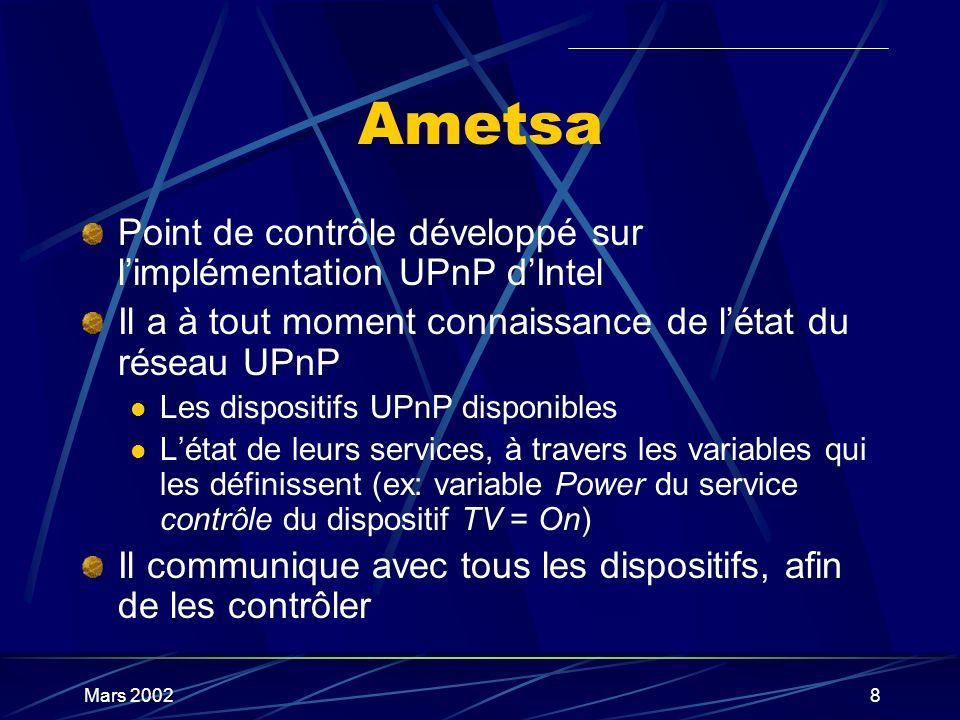 Ametsa Point de contrôle développé sur l'implémentation UPnP d'Intel
