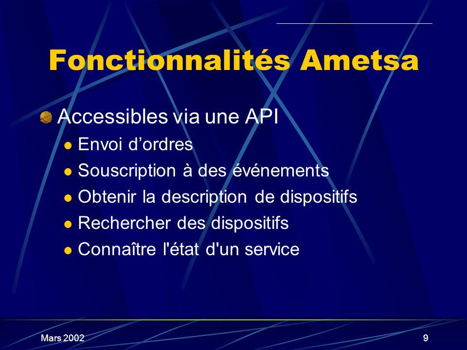 Fonctionnalités Ametsa
