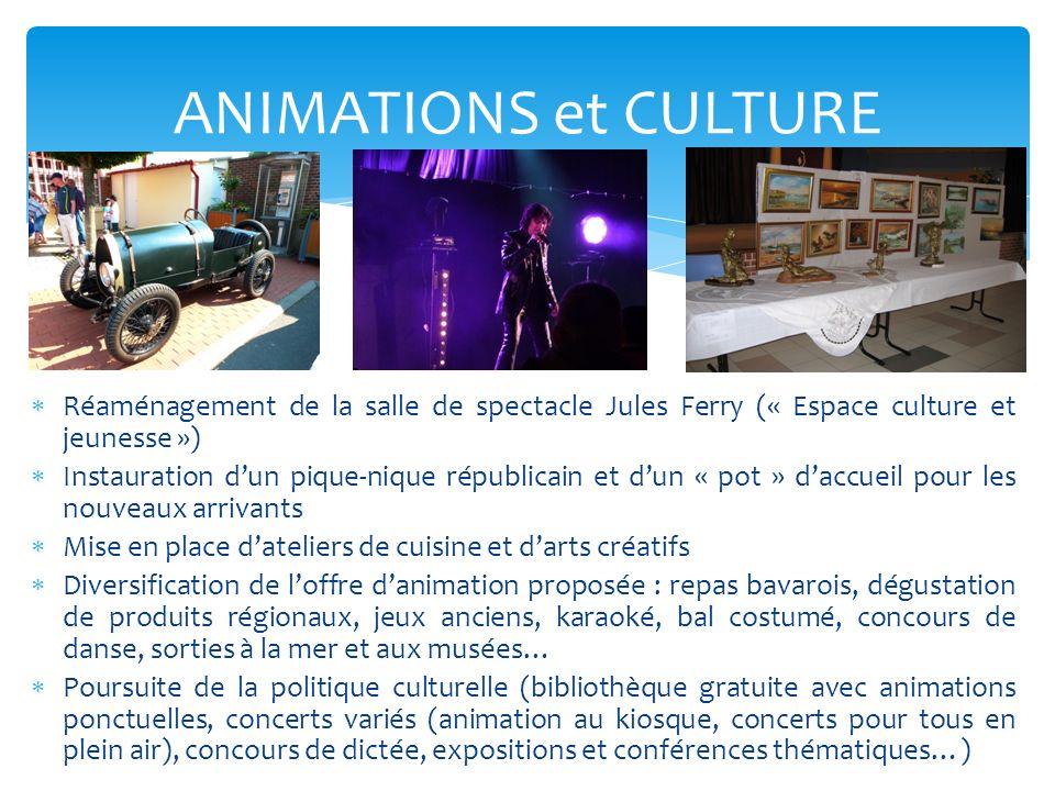 ANIMATIONS et CULTURE Réaménagement de la salle de spectacle Jules Ferry (« Espace culture et jeunesse »)