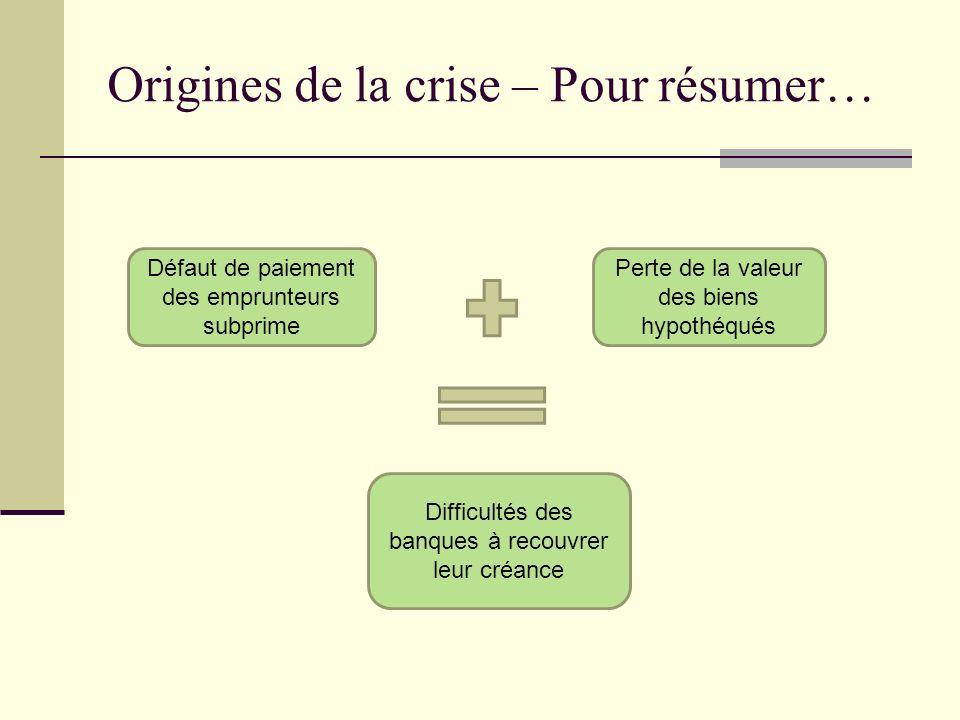 Origines de la crise – Pour résumer…