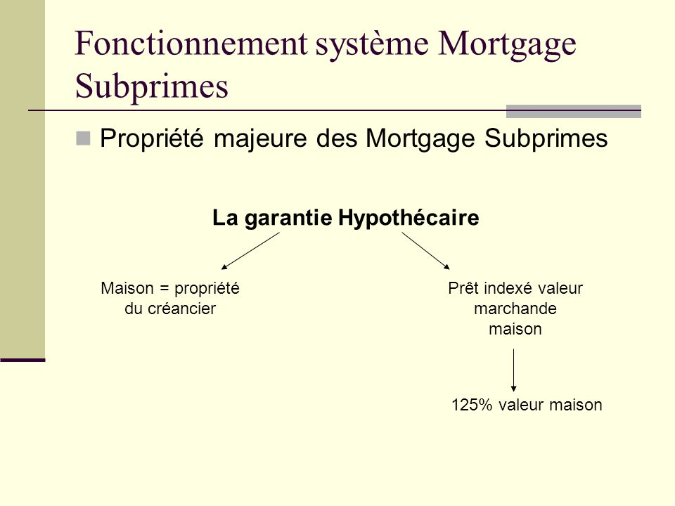 Fonctionnement système Mortgage Subprimes