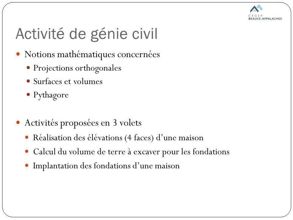 Activité de génie civil