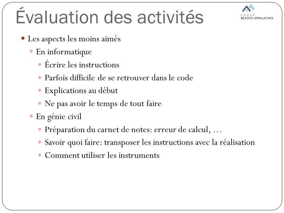 Évaluation des activités