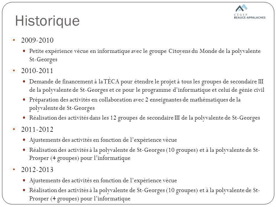 Historique 2009-2010. Petite expérience vécue en informatique avec le groupe Citoyens du Monde de la polyvalente St-Georges.