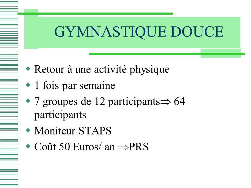 GYMNASTIQUE DOUCE Retour à une activité physique 1 fois par semaine