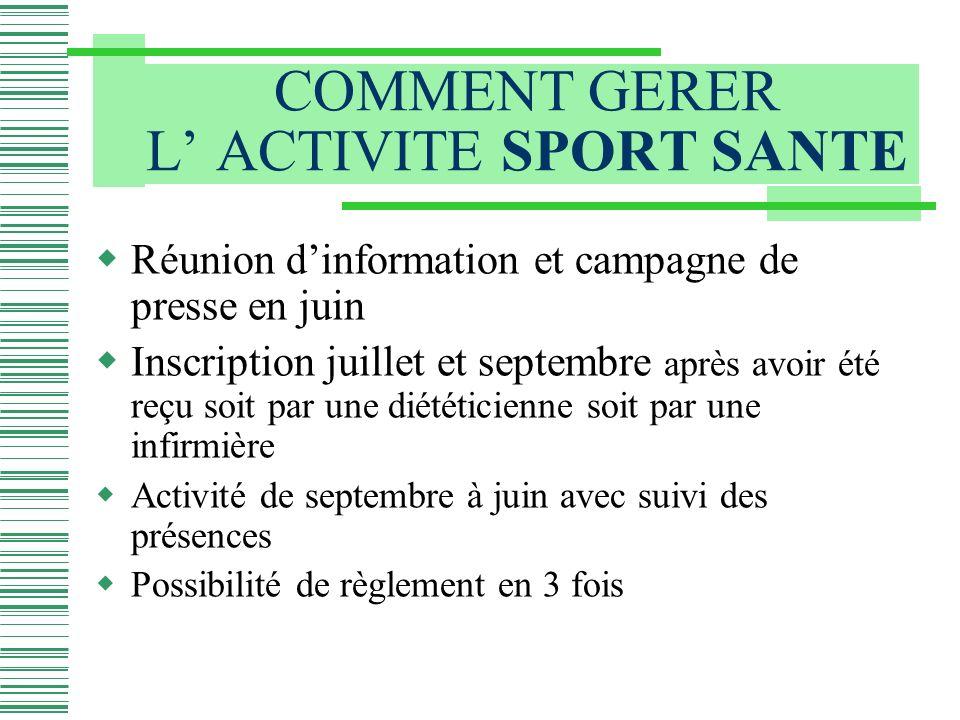 COMMENT GERER L' ACTIVITE SPORT SANTE