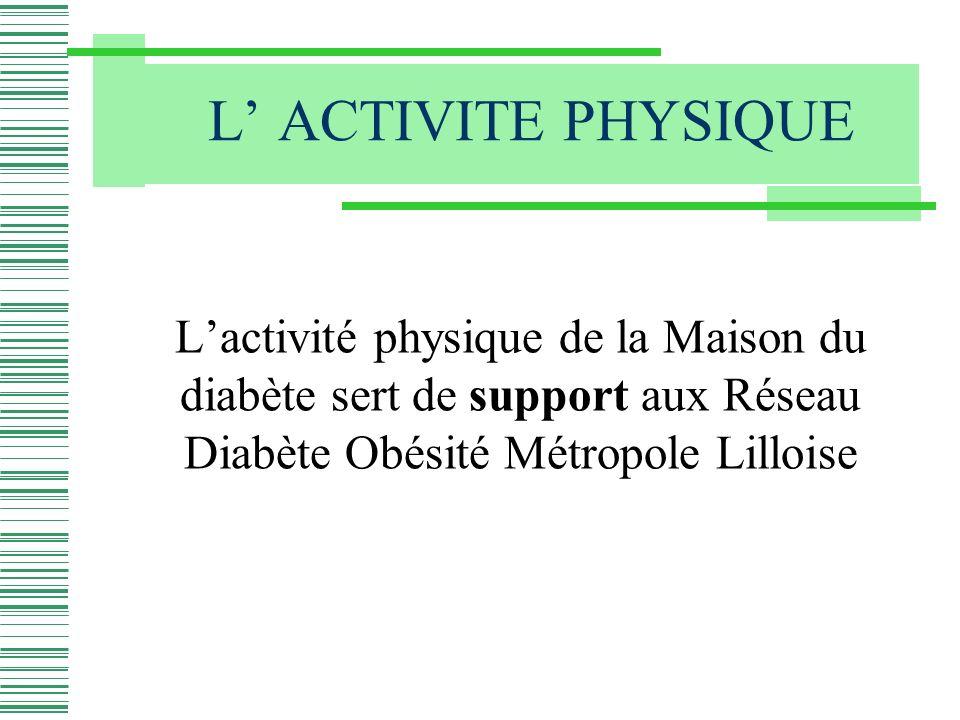 L' ACTIVITE PHYSIQUE L'activité physique de la Maison du diabète sert de support aux Réseau Diabète Obésité Métropole Lilloise.