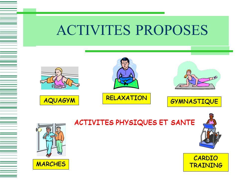ACTIVITES PHYSIQUES ET SANTE