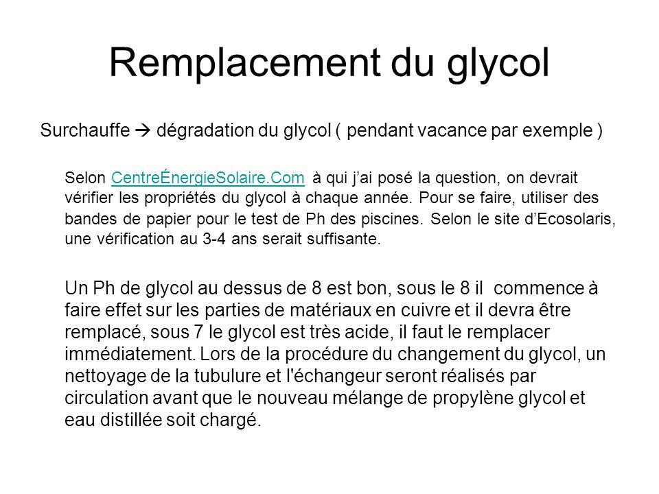 Remplacement du glycol