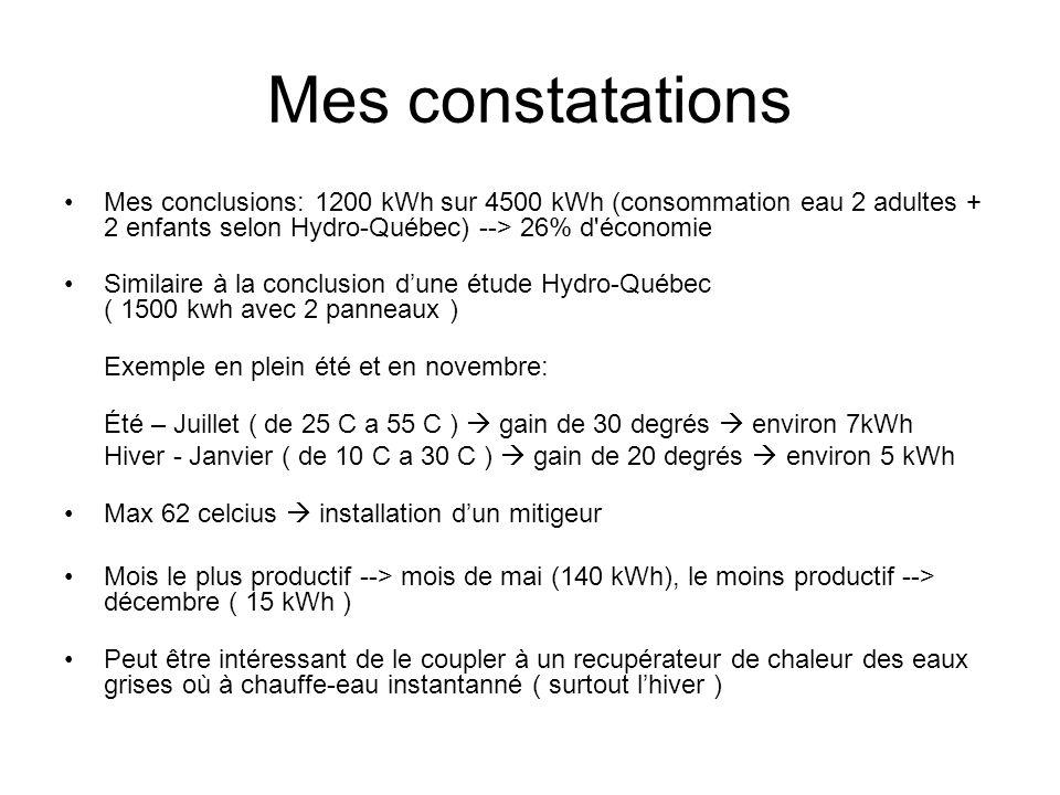 Mes constatations Mes conclusions: 1200 kWh sur 4500 kWh (consommation eau 2 adultes + 2 enfants selon Hydro-Québec) --> 26% d économie.