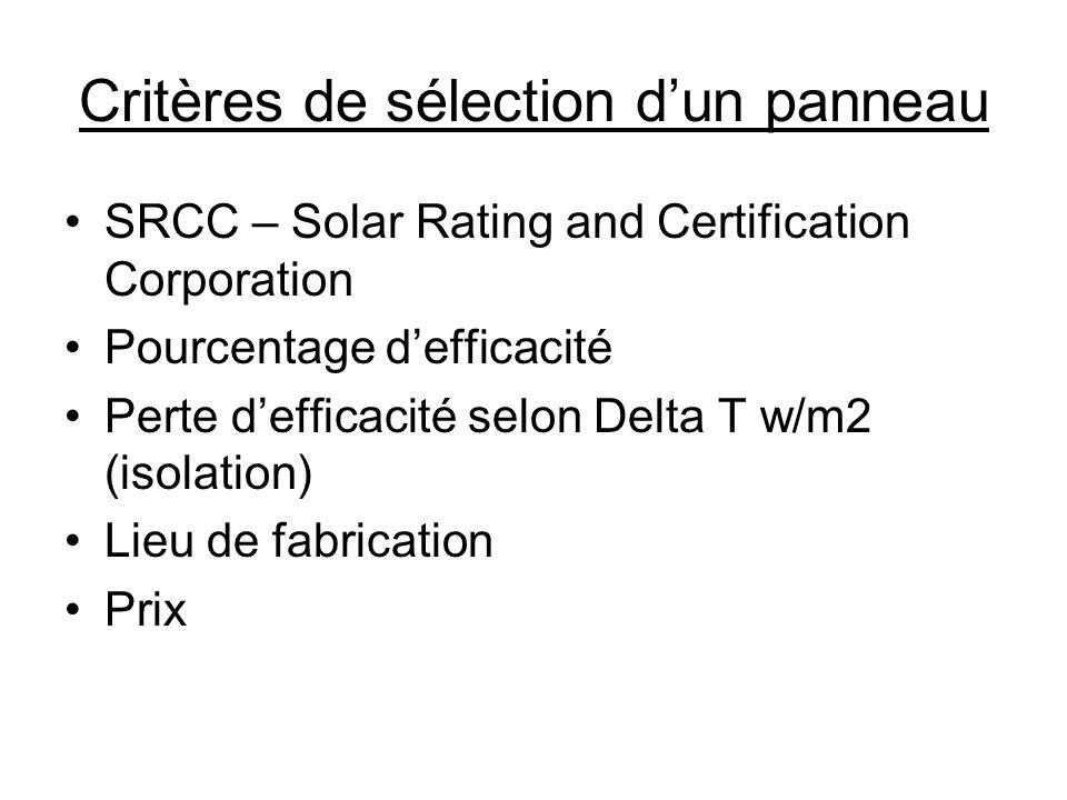 Critères de sélection d'un panneau