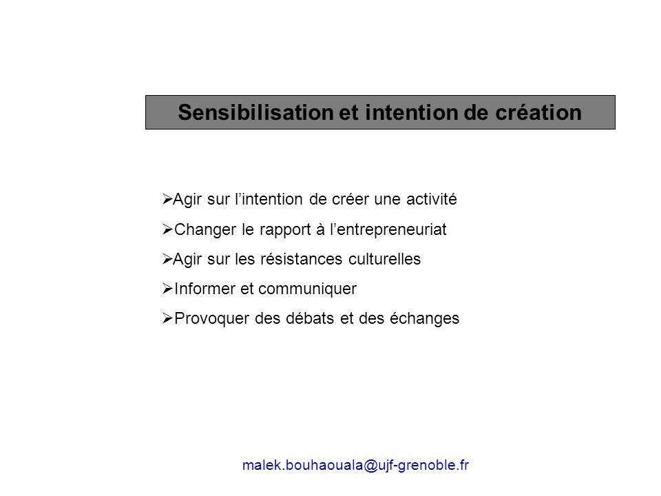 Sensibilisation et intention de création
