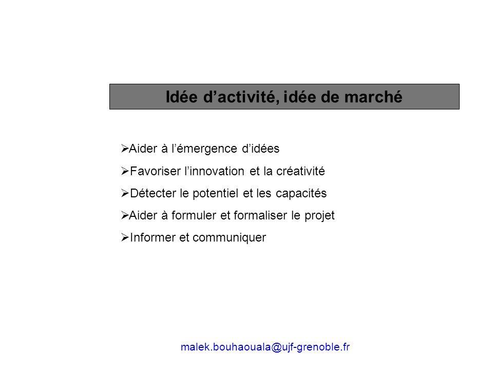 Idée d'activité, idée de marché