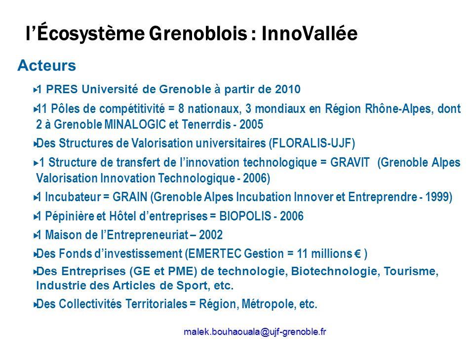 l'Écosystème Grenoblois : InnoVallée
